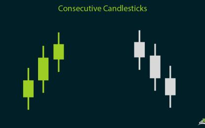 Japanese Candlestick Basics