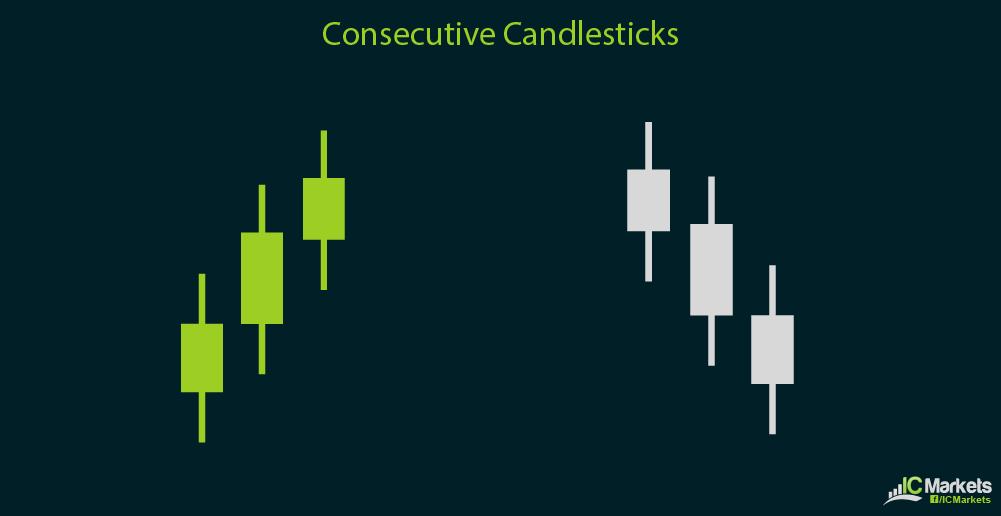 Japanese Candlestick Basics 1