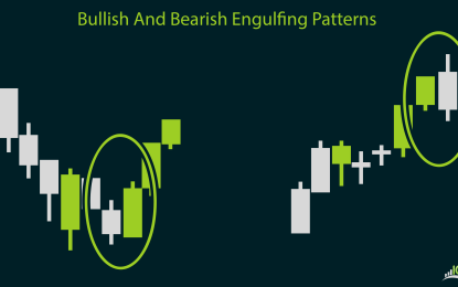 Double Candlestick Patterns