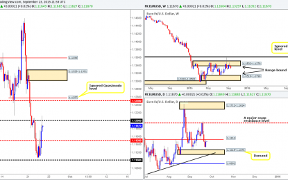 Thursday 24th September: Spotlight is on the EUR and U.S dollar related pairs today – expect volatility.