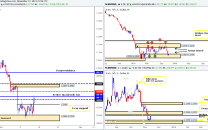 Friday 13th November: Keep an eye on U.S-dollar related markets around 1.30pm GMT today. Heavy market action expected!
