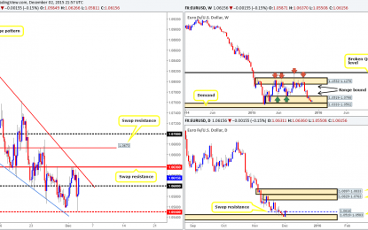Thursday 3rd December: Keep an eye on the EUR/USD pair between 1.30pm and 3pm GMT today – high volatility expected