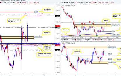 Thursday 17th March: Keep a close eye on the GBP midday today – volatility expected!Anchor