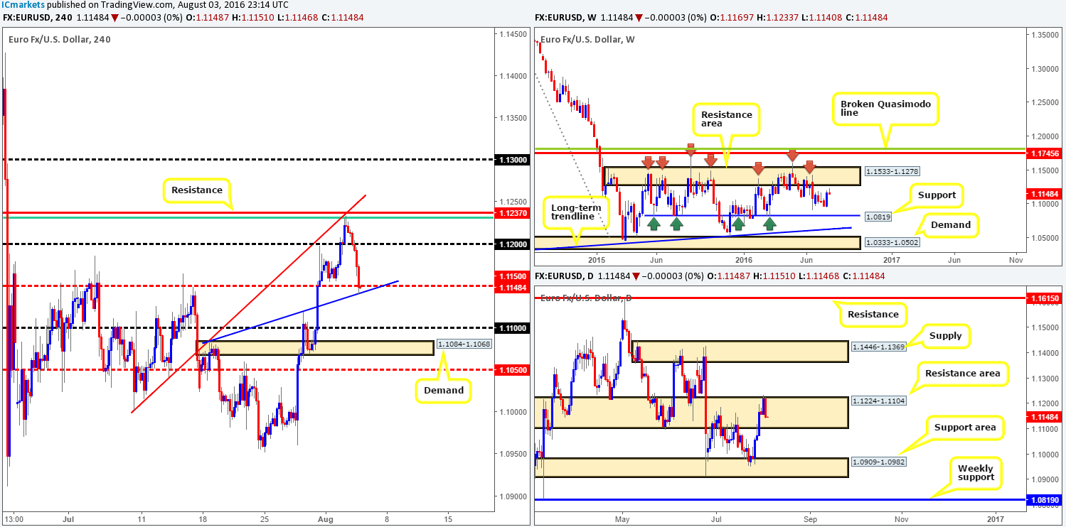 Thursday 4th August: Heavy volatility expected on GBP-related pairs midday GMT today – remain vigilant!