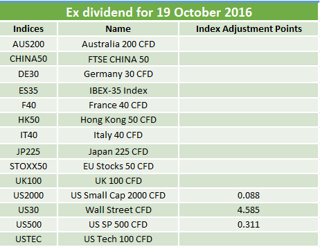 dividend-table_old