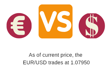 Foreign Exchange Trading: A Beginners Guide 3