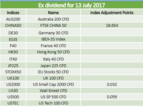 Dividends 13.07.2017
