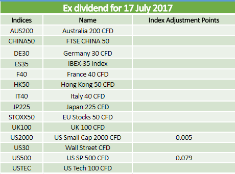 Dividends 17.07.2017