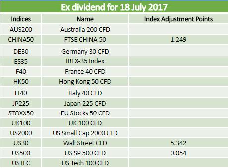 Dividends 18.07.2017