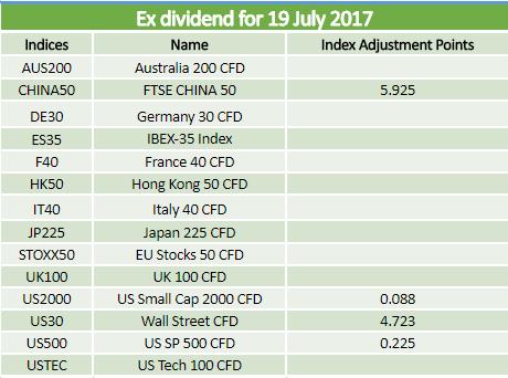 Dividends 19.07.2017