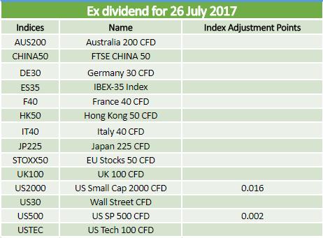 Dividends 26.07.2017