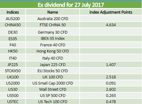 Dividends 27.07.2017