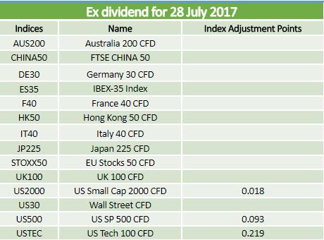 Dividends 28.07.2017