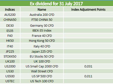 Dividends 31.07.2017