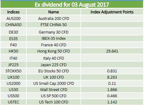 Dividends 03.08.2017