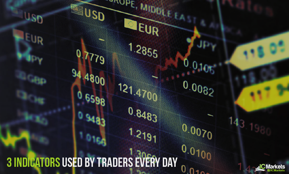 3 indicators used by traders every day
