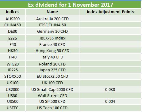 Ex-dividends 01.11.2017