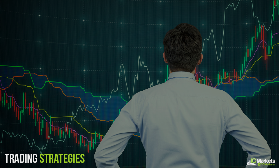 How to build a Trading plan: Part Three