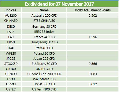 Dividends 07.11.2017