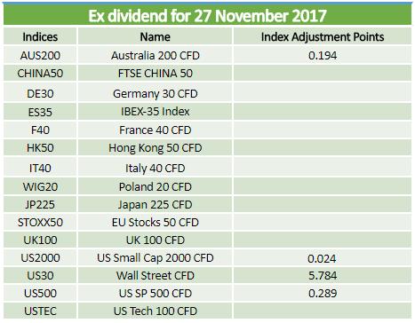 Dividends 27.11.2017