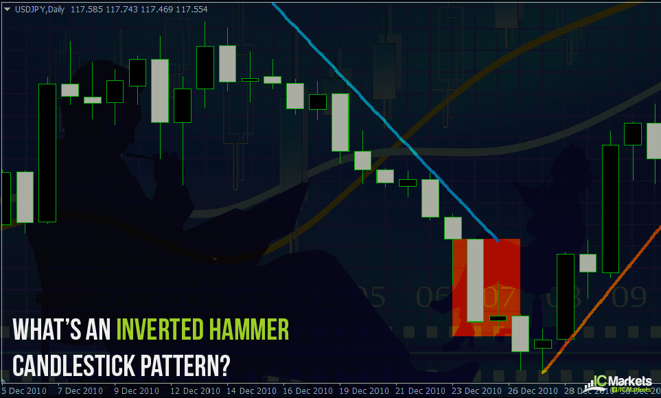 What's an Inverted Hammer Candlestick Pattern? 1