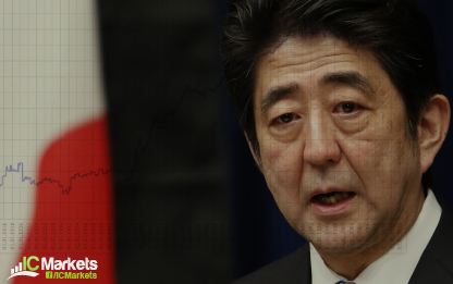 Tuesday 13th February: Abe undecided – so is Nikkei?