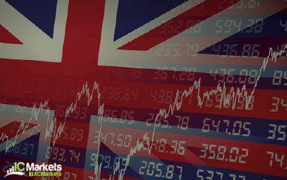 Tuesday 13th February: UK inflation takes center stage today – keep an eye on GBP-related instruments!