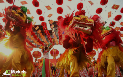 Thursday 15th February: Chinese banks will be closed in observance of the Spring Festival
