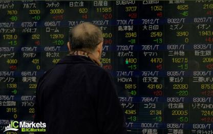 Monday 19th February: VIX falls, Markets gain!