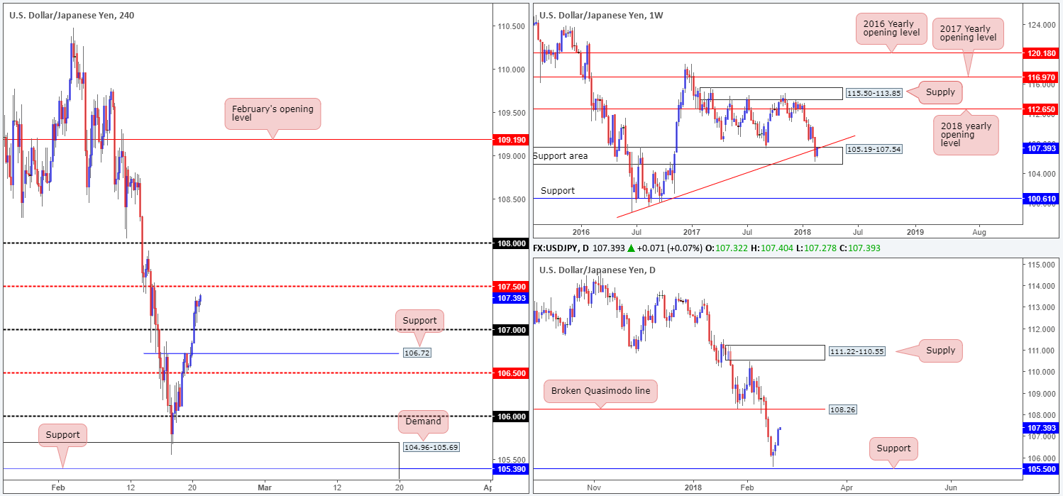 JPY21-02  - JPY21 02 - Wednesday 21st February: Busy day for European markets today – remain vigilant