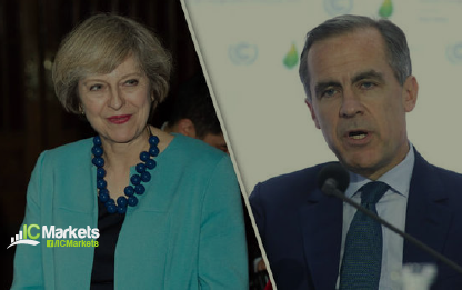 Friday 2nd March: GBP in focus as both PM May and BoE Gov. Carney take to the stage today