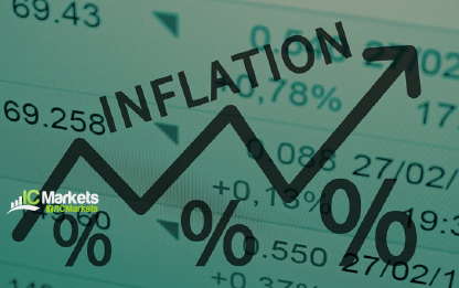 Tuesday 20th March: Keep a tab on GBP-related markets today, traders – inflation data in sight