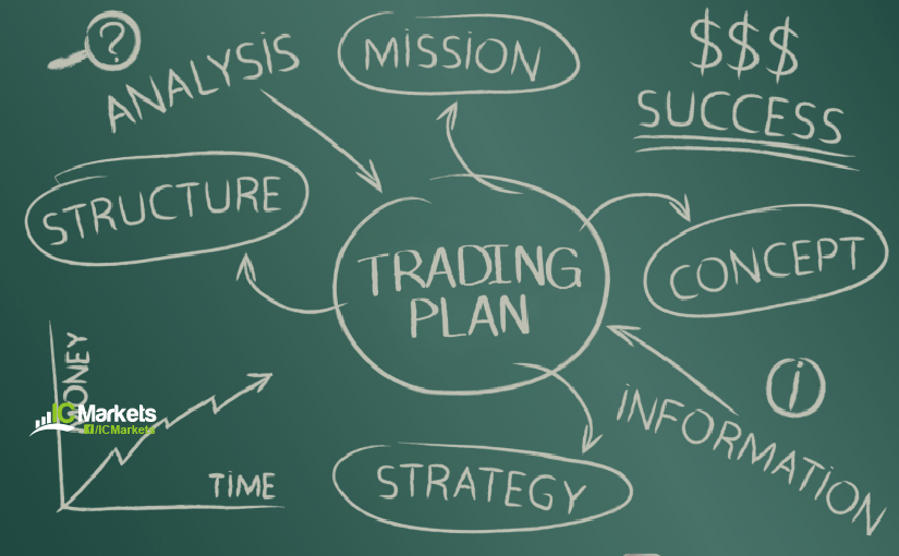 How to Build a Forex Trading Plan: A Compilation of Parts 1-4.