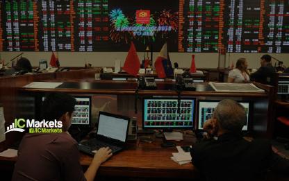 Wednesday 4th April: Asian markets choppy; Wall Street rebounds