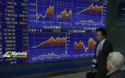 Monday 9th April: Asian markets firmer, after rebound in US equity futures