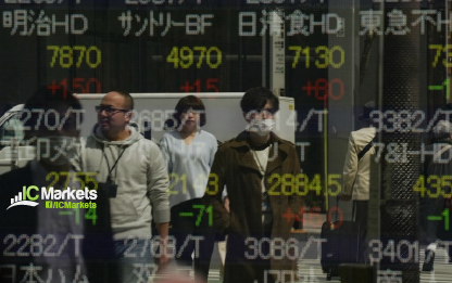 Wednesday 2nd May: Asian markets mixed ahead of Fed meeting