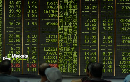 Friday 11th May: Asian markets gain on tepid US inflation data