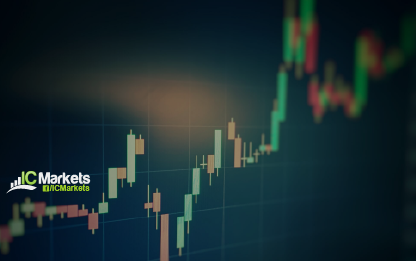 Monday 14th May: Weekly technical outlook and review