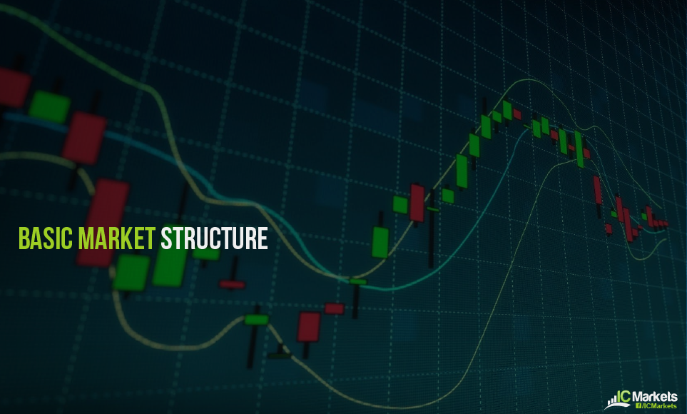 Basic Market Structure in the Forex Market