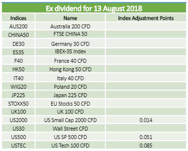 Dividends 13.08.2018