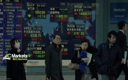 Friday 19th October: Asian markets erase losses after opening lower on weak China data 1
