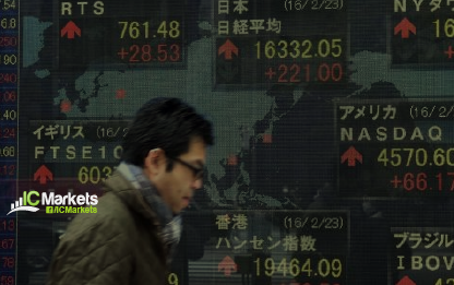 Friday 12th October: Asian markets rebound after opening lower. 1