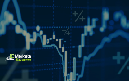 Monday 22nd October: Weekly technical outlook and review. 1
