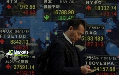 Tuesday 16th October: Asian markets mixed – China not like to be named currency manipulator