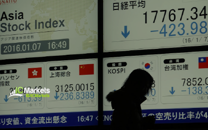 Wednesday 14th November: Oil goes into contango as Asian economies show signs of weakening