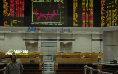 Monday 12th November: Asian Markets mixed - pare losses after weak start 1