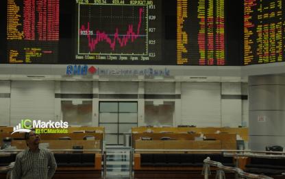 Monday 12th November: Asian Markets mixed – pare losses after weak start