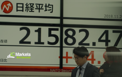 Wednesday 28th November: Asian Stocks Rise on Hopes of U.S.-China Trade Deal