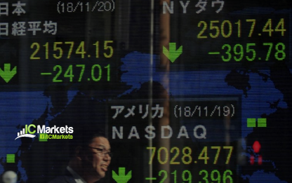 Thursday 6th December: Asian Markets continue to fall