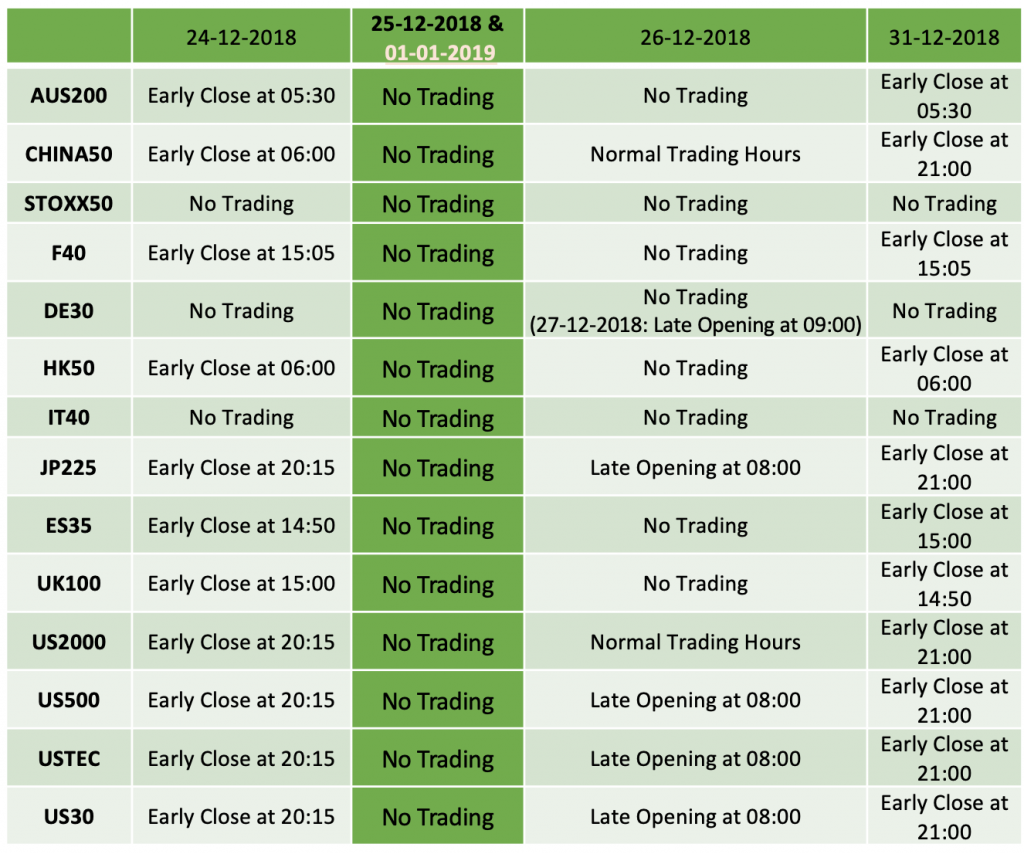 Holiday Trading Schedule Dec 2018– Jan 2019 5